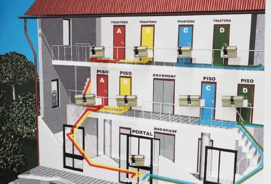 Imagen de Sistema de Puertas de Comunidad.